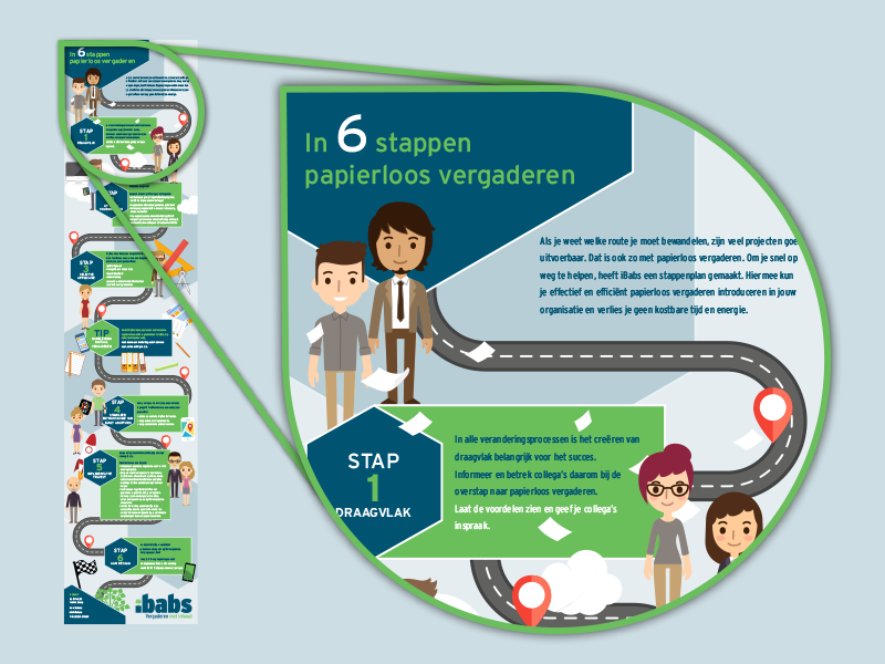 Papierloos vergaderen in 6 stappen - Infographic